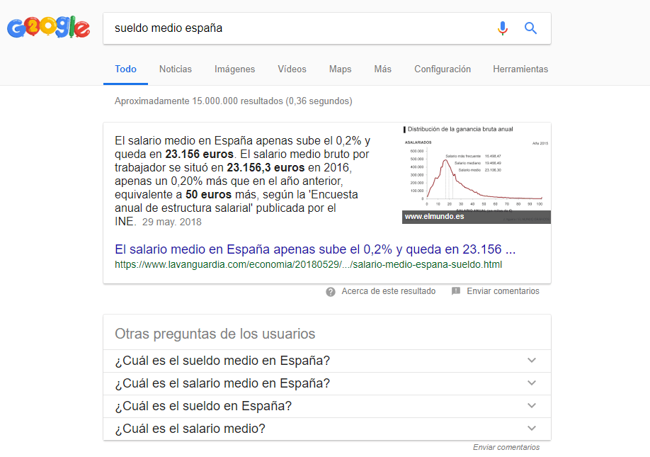Featured snippet de párrafo